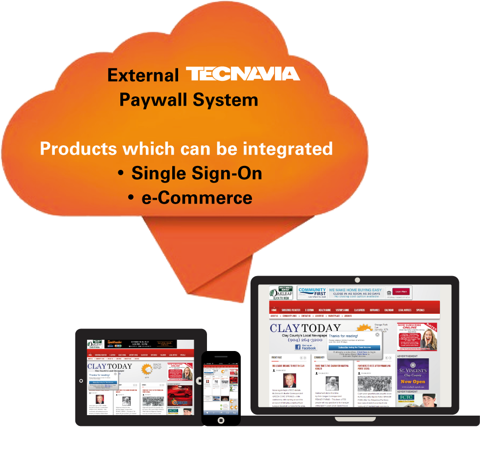 Metered Paywall, a cloud solution